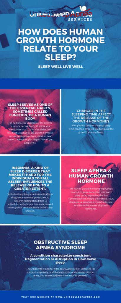 HGH & Sleep